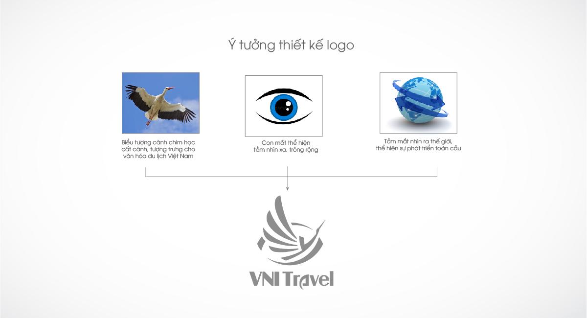 Thiết kế logo thương hiệu du lịch VNI Travel